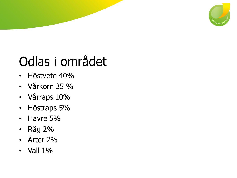 Odlas i området • Höstvete 40% • Vårkorn 35 % • Vårraps 10% • Höstraps 5% • Havre 5% • Råg 2% • Ärter 2% • Vall 1%