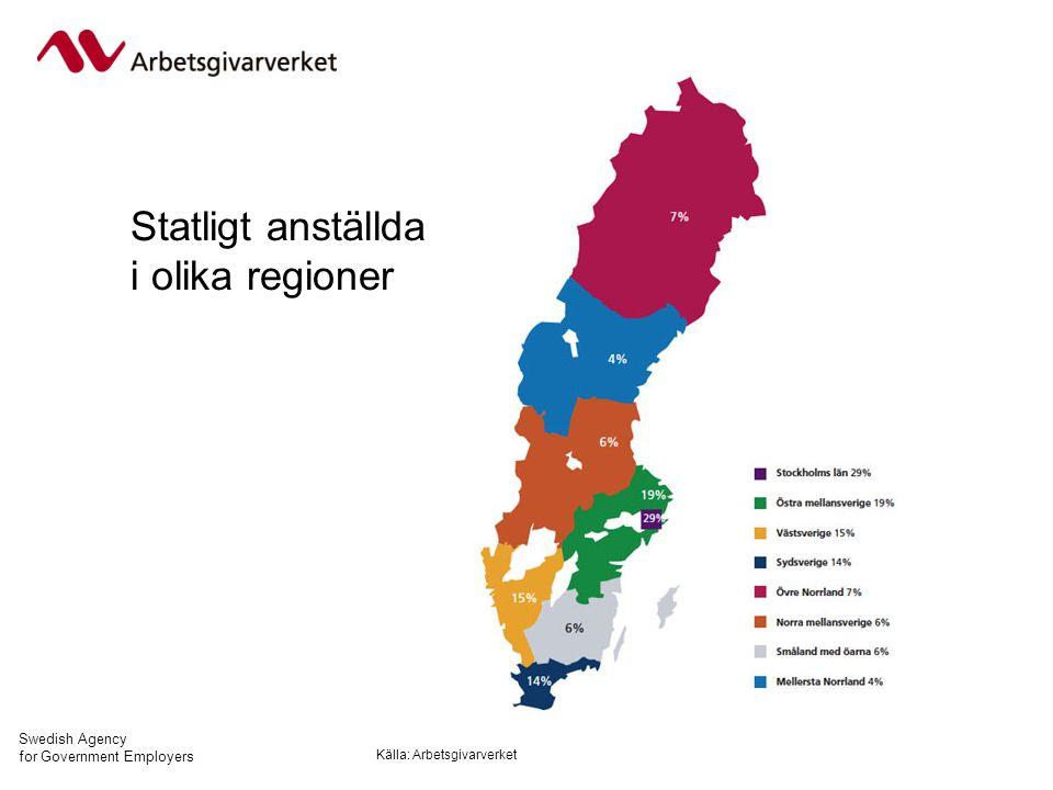 Swedish Agency for Government Employers Statligt anställda i olika regioner Källa: Arbetsgivarverket
