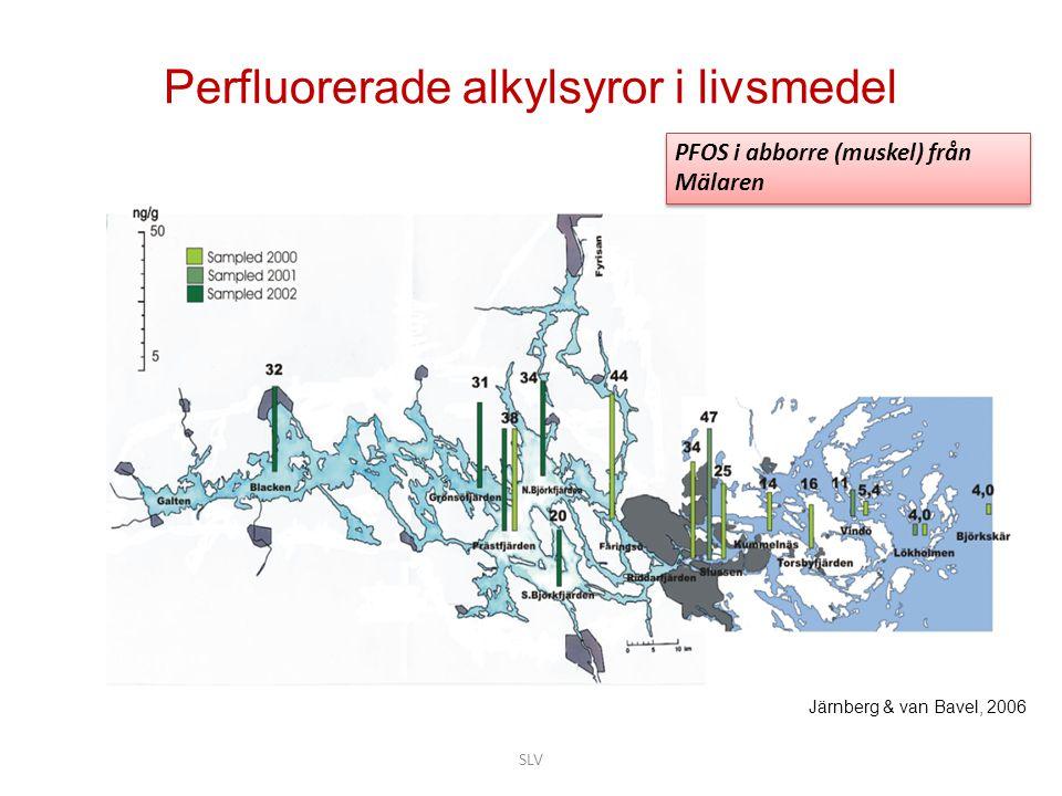 Perfluorerade alkylsyror i livsmedel Järnberg & van Bavel, 2006 PFOS i abborre (muskel) från Mälaren SLV