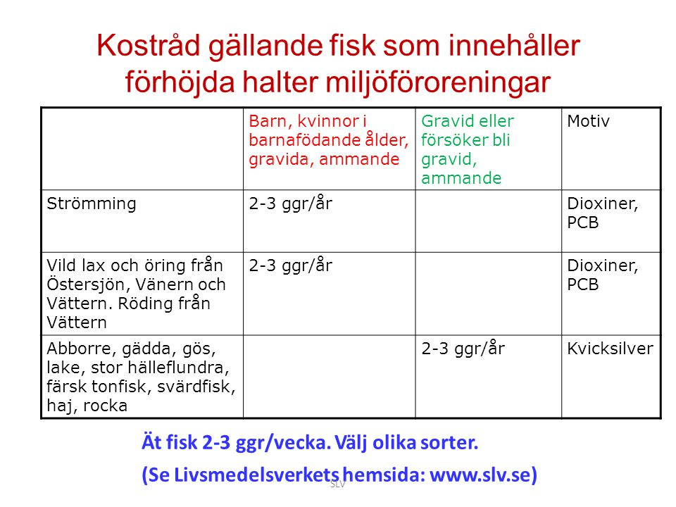 Kostråd gällande fisk som innehåller förhöjda halter miljöföroreningar Barn, kvinnor i barnafödande ålder, gravida, ammande Gravid eller försöker bli