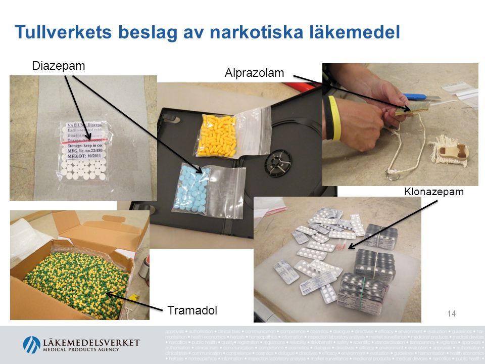 """Tullverkets beslag av narkotiska läkemedel 14 Diazepam Tramadol """"nyckelringen"""" Klonazepam Alprazolam"""