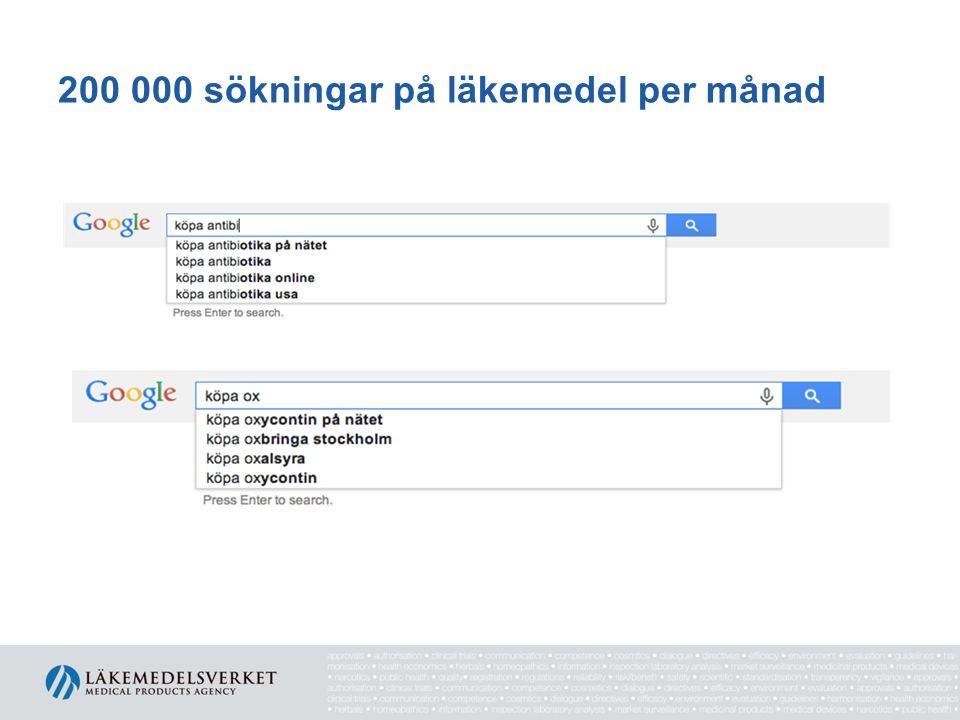 200 000 sökningar på läkemedel per månad