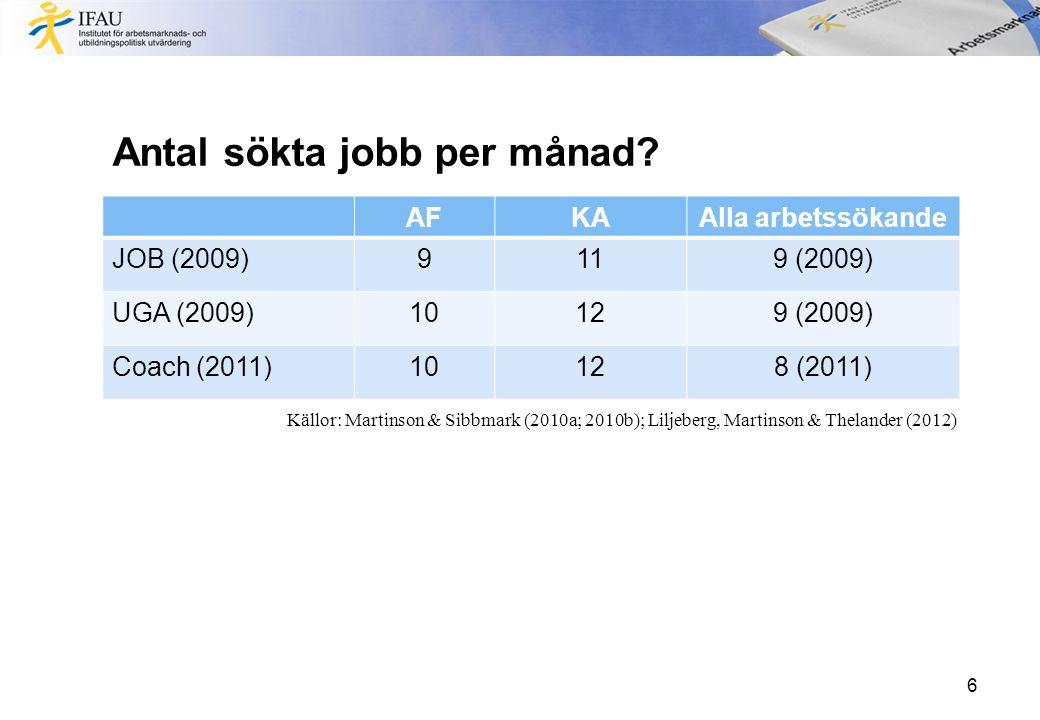 7 AFKA Jobb- och utvecklingsgarantin57 %60 % Jobbgarantin för ungdomar59 %70 % Jobbcoachning65 %74 % Andelen deltagare som tycker att aktiviteterna är ganska bra eller mycket bra Källor: Martinson & Sibbmark (2010a; 2010b); Liljeberg, Martinson & Thelander (2012) Kundnöjdhet?