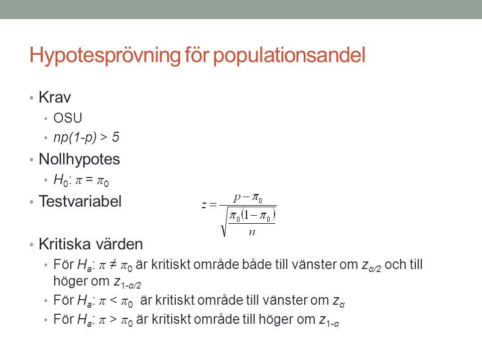 Hypotesprövning för populationsandel • Krav • OSU • np(1-p) > 5 • Nollhypotes • H 0 : π = π 0 • Testvariabel • Kritiska värden • För H a : π ≠ π 0 är