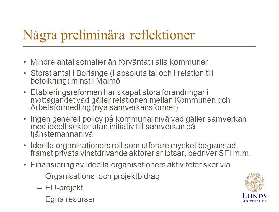 Några preliminära reflektioner •Mindre antal somalier än förväntat i alla kommuner •Störst antal i Borlänge (i absoluta tal och i relation till befolk
