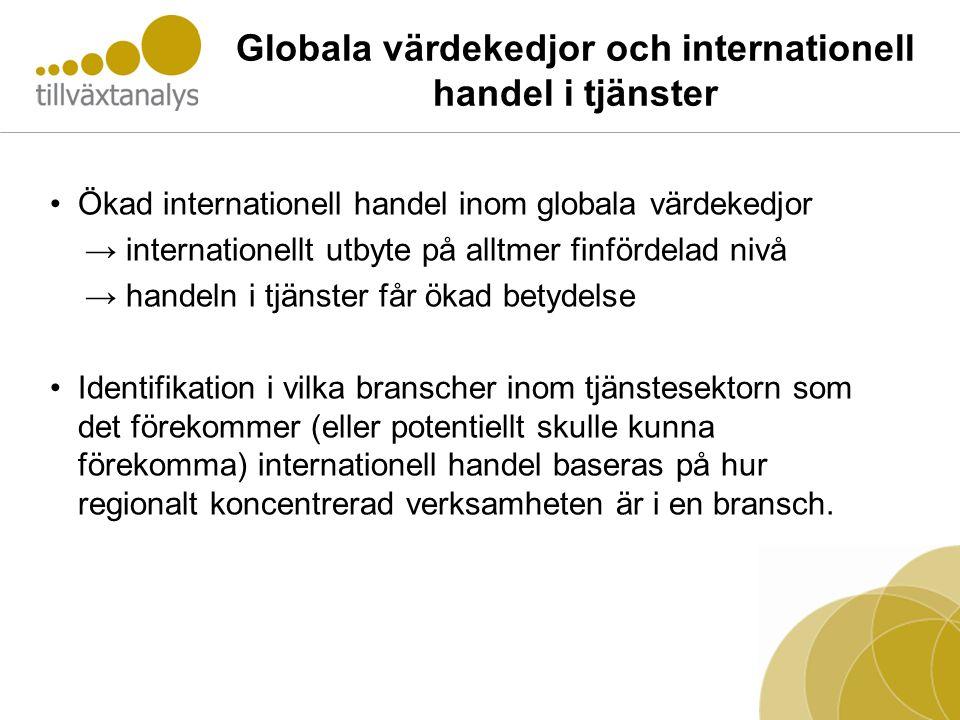 Globala värdekedjor och internationell handel i tjänster •Ökad internationell handel inom globala värdekedjor → internationellt utbyte på alltmer finfördelad nivå → handeln i tjänster får ökad betydelse •Identifikation i vilka branscher inom tjänstesektorn som det förekommer (eller potentiellt skulle kunna förekomma) internationell handel baseras på hur regionalt koncentrerad verksamheten är i en bransch.