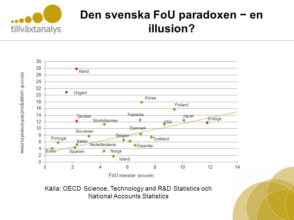 Den svenska FoU paradoxen − en illusion.