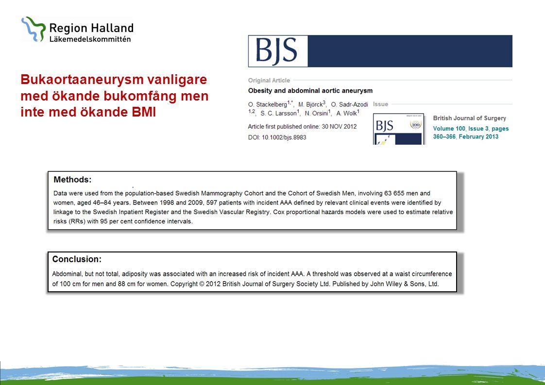 Bukaortaaneurysm vanligare med ökande bukomfång men inte med ökande BMI