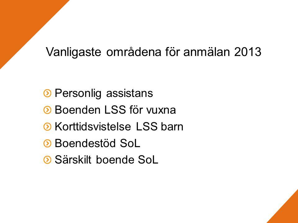 Vanligaste områdena för anmälan 2013 Personlig assistans Boenden LSS för vuxna Korttidsvistelse LSS barn Boendestöd SoL Särskilt boende SoL