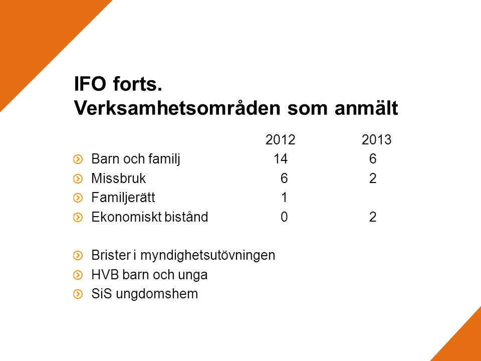 IFO forts.