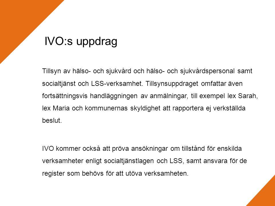 Vad händer efter IVOs granskning.