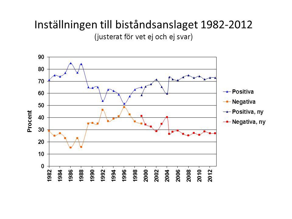 Jag tycker att det är viktigt att Sverige bidrar till utveckling i de fattiga länderna