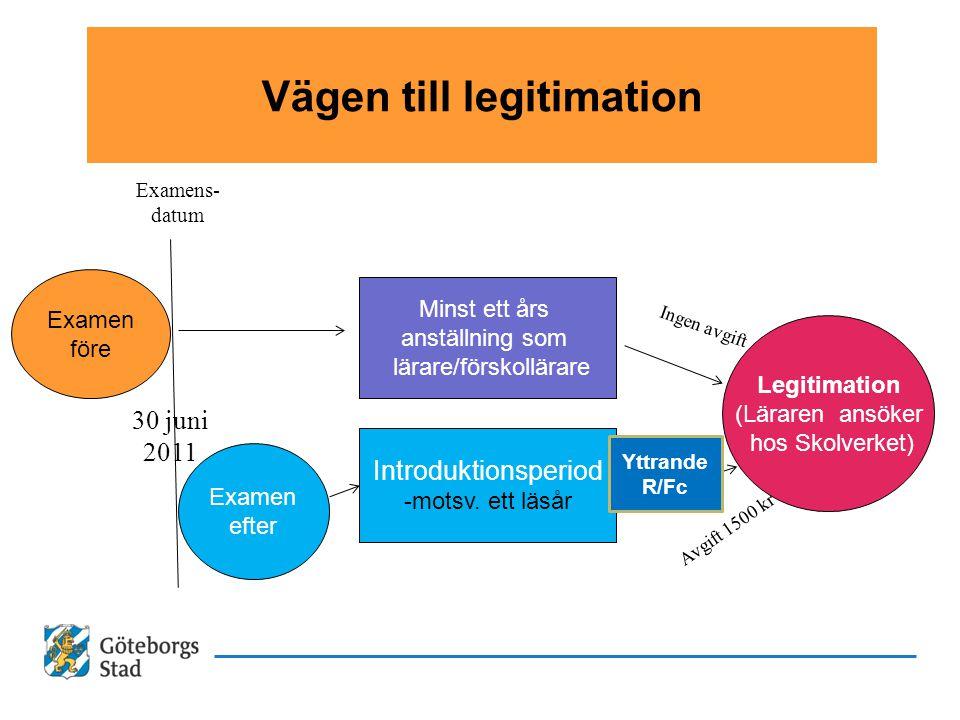 Vägen till legitimation Examen före Examen efter Introduktionsperiod -motsv. ett läsår Minst ett års anställning som lärare/förskollärare Legitimation