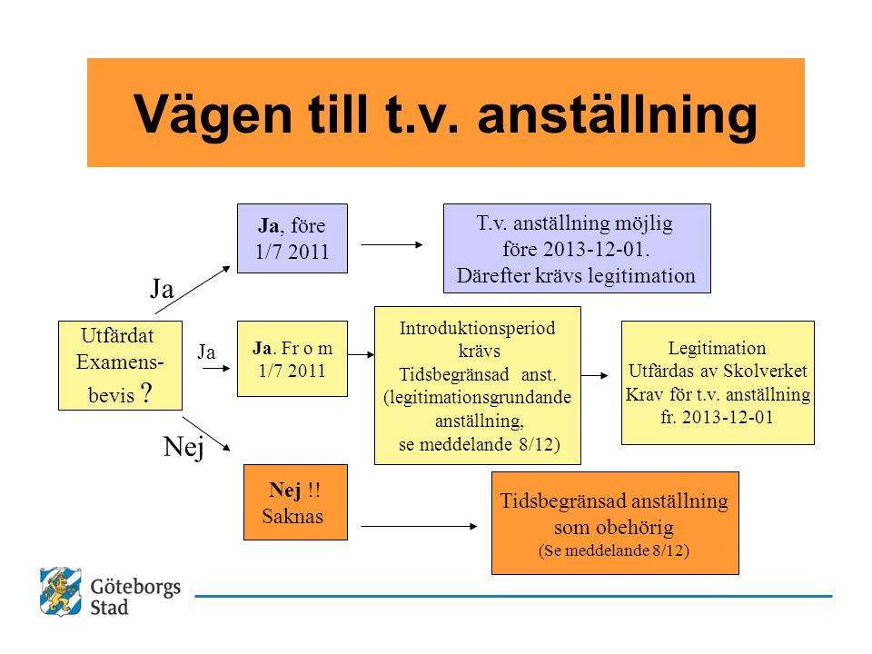 Vägen till t.v. anställning Utfärdat Examens- bevis ? Ja, före 1/7 2011 Ja. Fr o m 1/7 2011 Nej !! Saknas T.v. anställning möjlig före 2013-12-01. Där