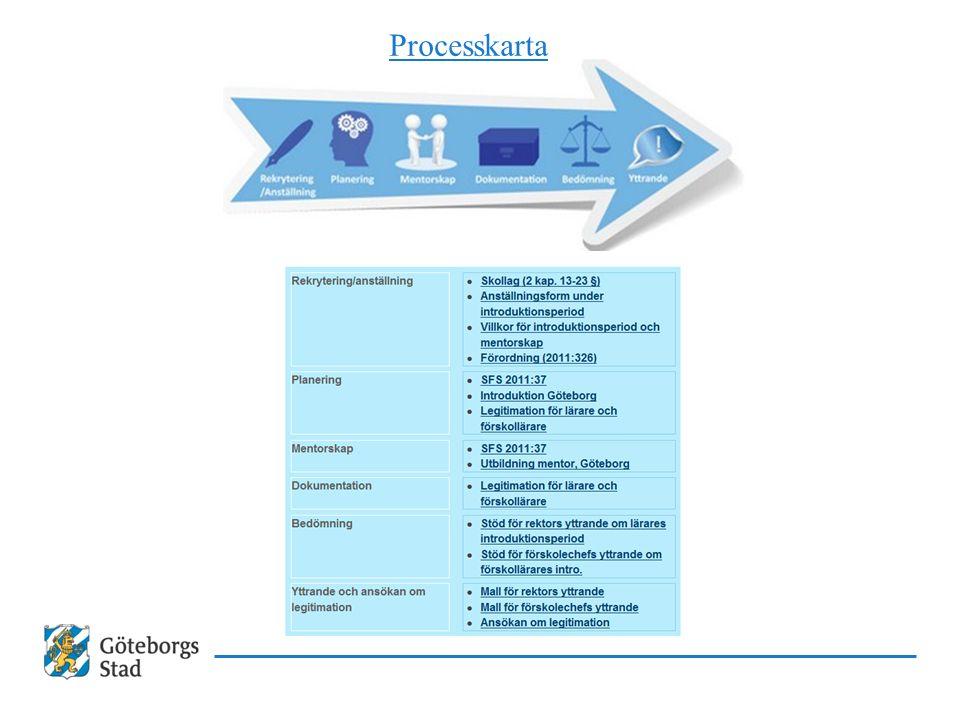 Processkarta