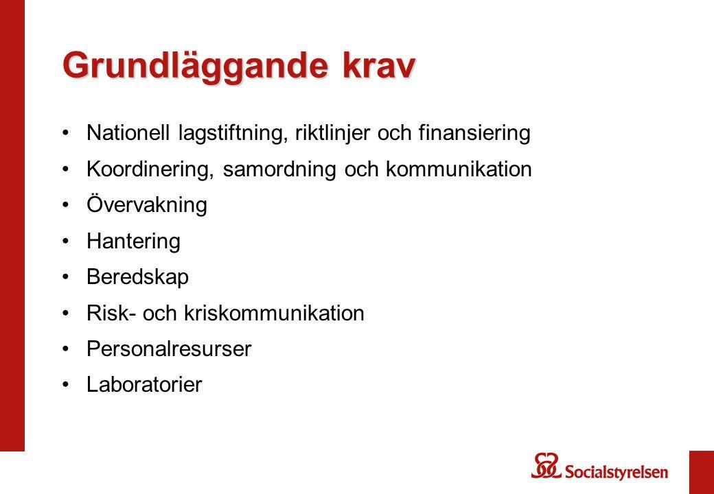 •Nationell lagstiftning, riktlinjer och finansiering •Koordinering, samordning och kommunikation •Övervakning •Hantering •Beredskap •Risk- och kriskom
