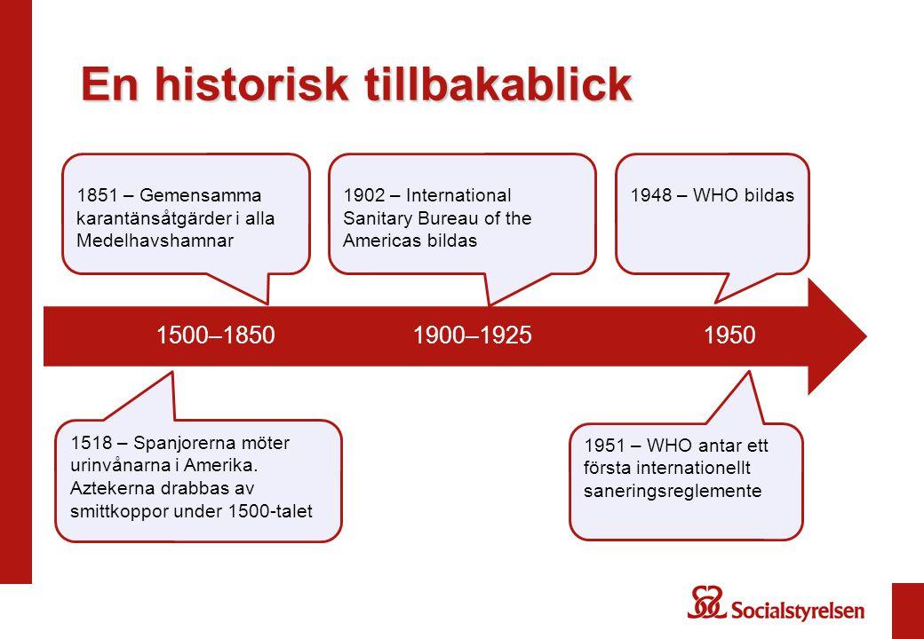 200019801970 1969 – WHO antar ett interna- tionellt hälsoreglemente (IHR) 2005 – nya IHR antas av WHO:s medlemsländer 1981 – WHO reviderar reglementet till att omfatta enbart tre sjukdomar (pest, kolera och gula febern) 2007 – IHR träder i kraft 2007 – Sverige implementerar IHR genom ny lag...