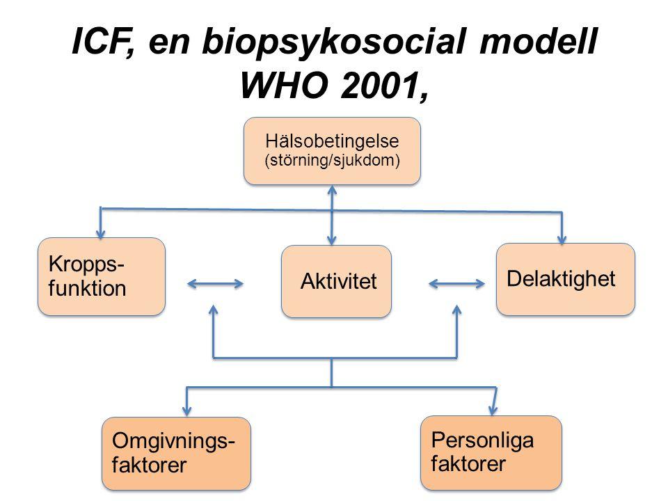 ICF, en biopsykosocial modell WHO 2001, Hälsobetingelse (störning/sjukdom) Hälsobetingelse (störning/sjukdom) Kropps- funktion Aktivitet Delaktighet Omgivnings- faktorer Personliga faktorer Personliga faktorer