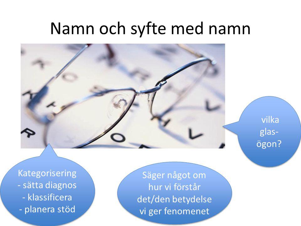 Namn och syfte med namn vilka glas- ögon.