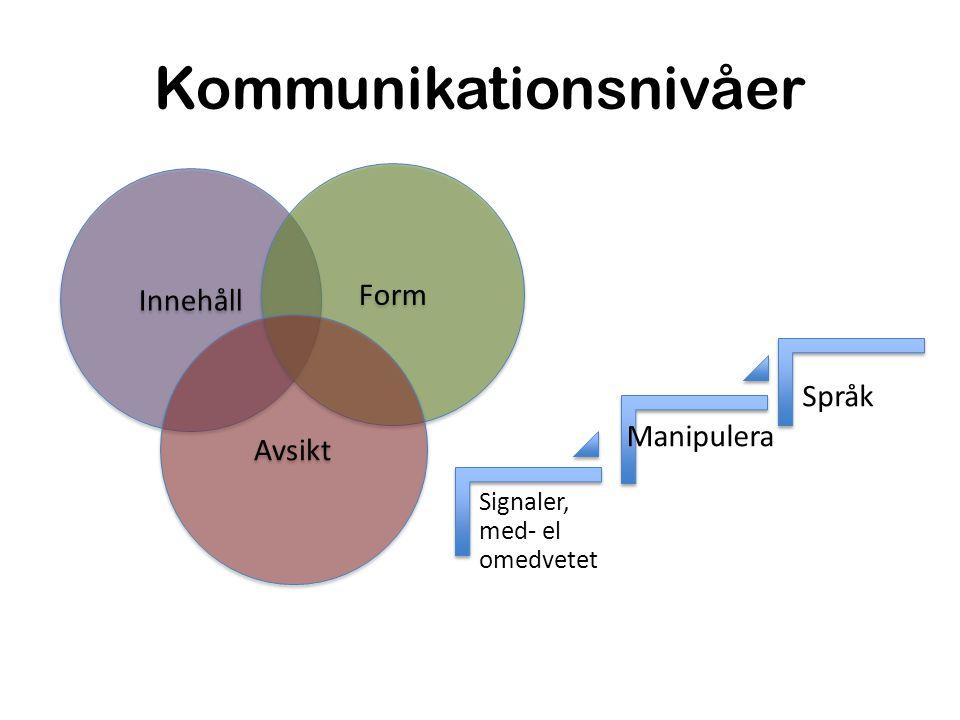 Kommunikationsnivåer Innehåll Form Avsikt Signaler, med- el omedvetet Manipulera Språk
