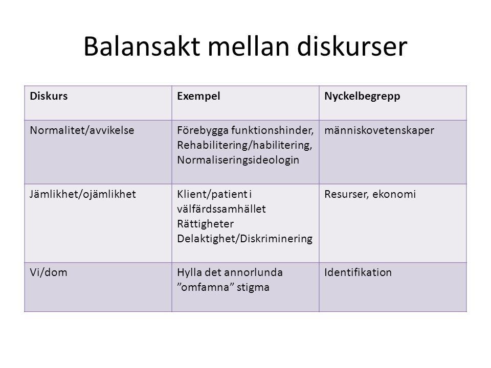 Balansakt mellan diskurser DiskursExempelNyckelbegrepp Normalitet/avvikelseFörebygga funktionshinder, Rehabilitering/habilitering, Normaliseringsideologin människovetenskaper Jämlikhet/ojämlikhetKlient/patient i välfärdssamhället Rättigheter Delaktighet/Diskriminering Resurser, ekonomi Vi/domHylla det annorlunda omfamna stigma Identifikation