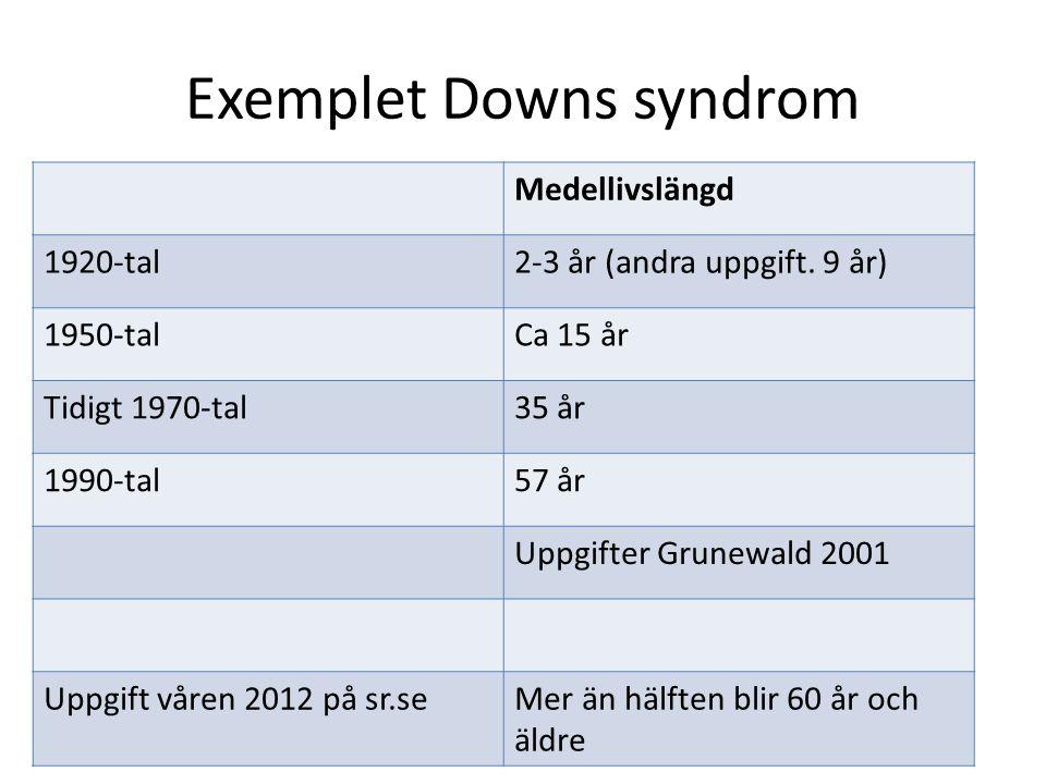 Exemplet Downs syndrom Medellivslängd 1920-tal2-3 år (andra uppgift.