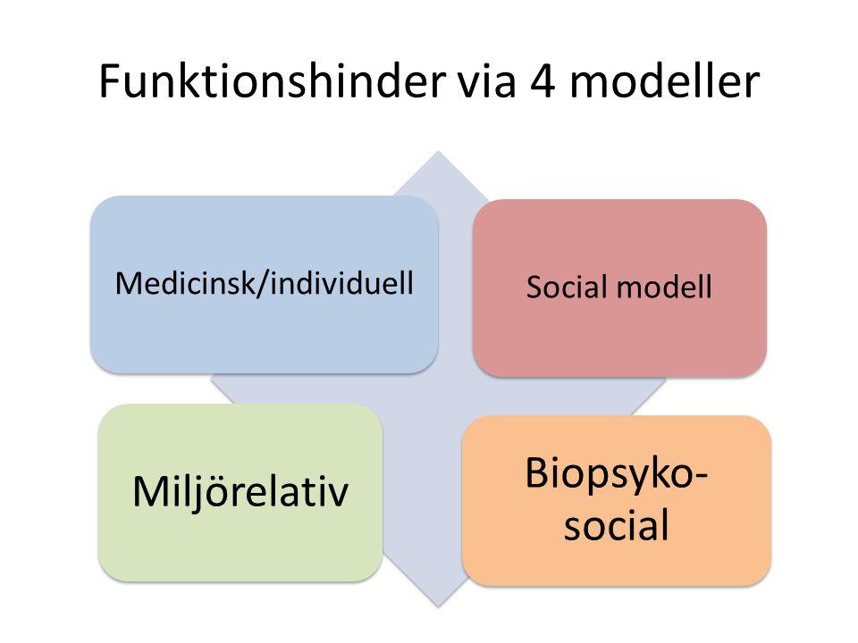 Funktionshinder via 4 modeller Medicinsk/individuellSocial modell Miljörelativ Biopsyko- social