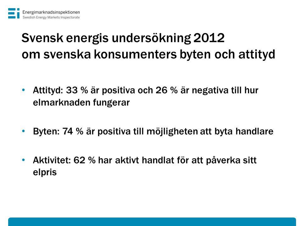Svensk energis undersökning 2012 om svenska konsumenters byten och attityd • Attityd: 33 % är positiva och 26 % är negativa till hur elmarknaden fungerar • Byten: 74 % är positiva till möjligheten att byta handlare • Aktivitet: 62 % har aktivt handlat för att påverka sitt elpris