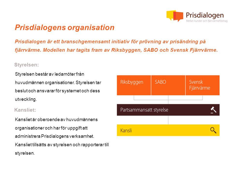 Prisdialogens organisation Prisdialogen är ett branschgemensamt initiativ för prövning av prisändring på fjärrvärme.