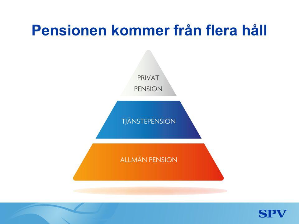 Din allmänna pension kommer från Pensionsmyndigheten Den allmänna pensionen består av: • Inkomstpension • Premiepension • Garantipension (för vissa) Om du är född 1938-1953 kan tilläggspension också ingå i din allmänna pension.