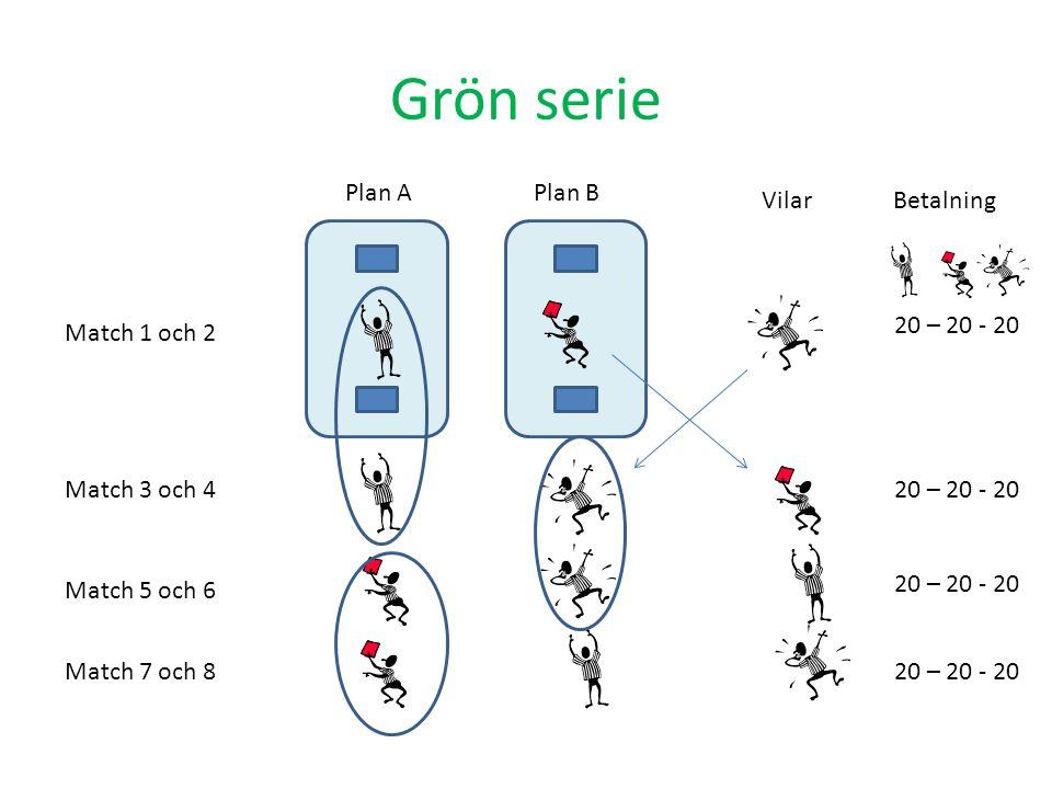 Grön serie Plan APlan B Vilar Match 1 och 2 Match 3 och 4 Match 5 och 6 Match 7 och 8 20 – 20 - 20 Betalning 20 – 20 - 20