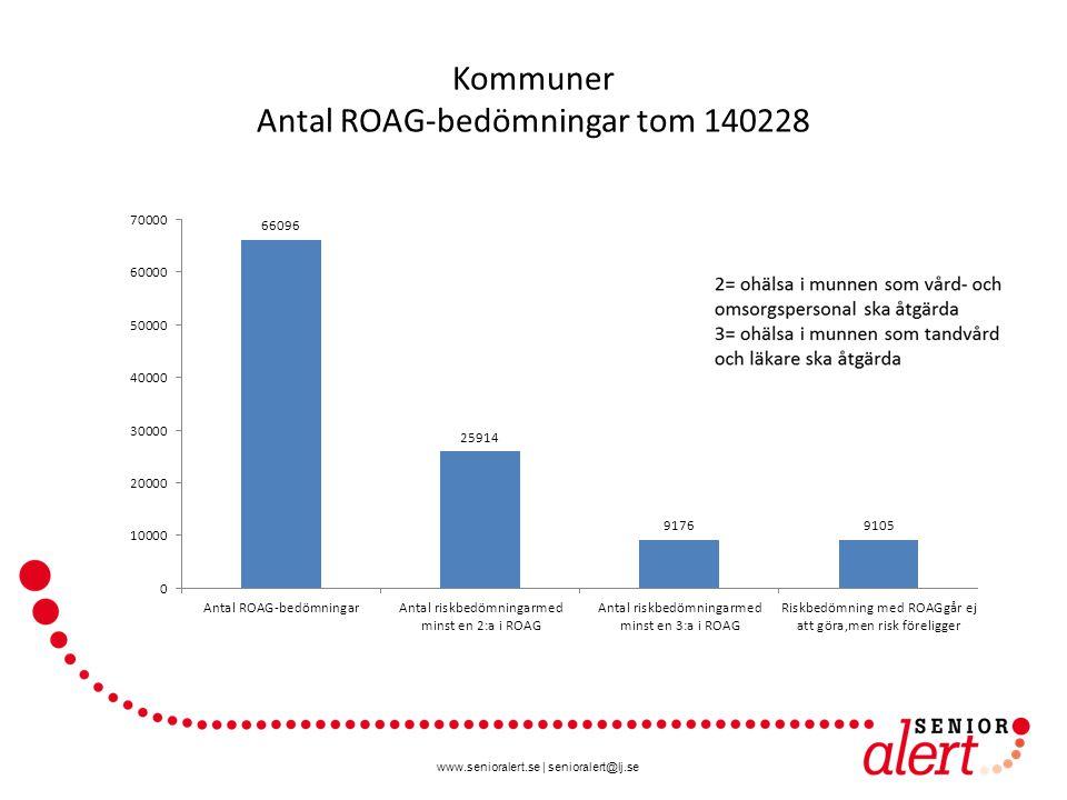 www.senioralert.se   senioralert@lj.se 20 kommuner med flest utförda bedömningar av munhälsa enligt ROAG t om 140228