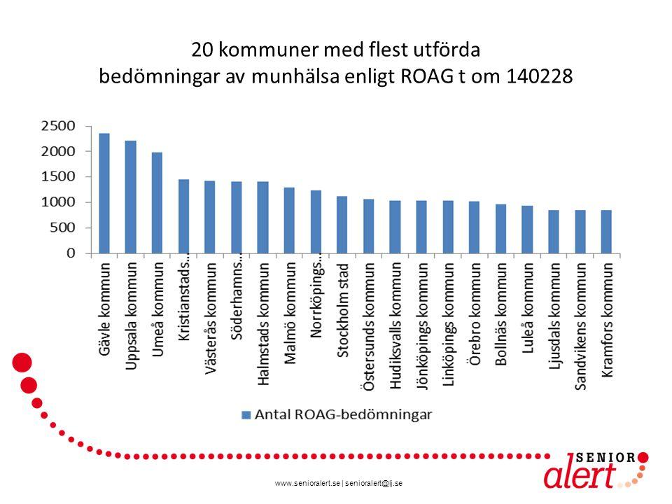 www.senioralert.se | senioralert@lj.se 20 kommuner med flest utförda bedömningar av munhälsa enligt ROAG t om 140228