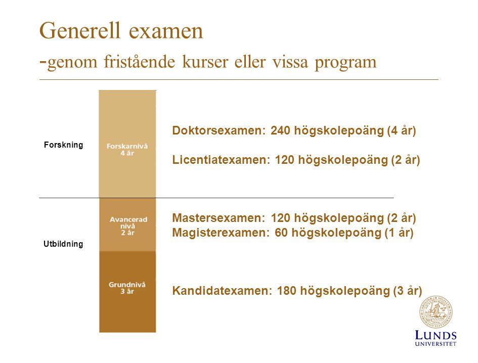 Generell examen - genom fristående kurser eller vissa program Doktorsexamen: 240 högskolepoäng (4 år) Licentiatexamen: 120 högskolepoäng (2 år) Mastersexamen: 120 högskolepoäng (2 år) Magisterexamen: 60 högskolepoäng (1 år) Kandidatexamen: 180 högskolepoäng (3 år) Forskning Utbildning
