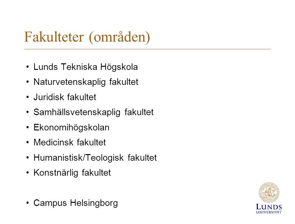 Fakulteter (områden) •Lunds Tekniska Högskola •Naturvetenskaplig fakultet •Juridisk fakultet •Samhällsvetenskaplig fakultet •Ekonomihögskolan •Medicinsk fakultet •Humanistisk/Teologisk fakultet •Konstnärlig fakultet •Campus Helsingborg