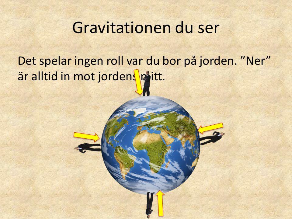 """Gravitationen du ser Det spelar ingen roll var du bor på jorden. """"Ner"""" är alltid in mot jordens mitt."""