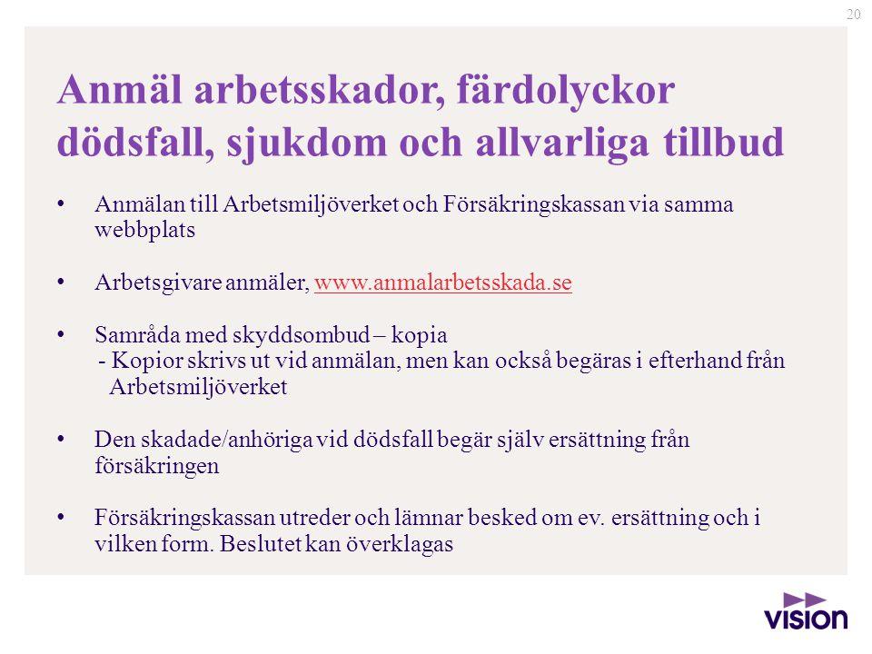 20 • Anmälan till Arbetsmiljöverket och Försäkringskassan via samma webbplats • Arbetsgivare anmäler, www.anmalarbetsskada.sewww.anmalarbetsskada.se •