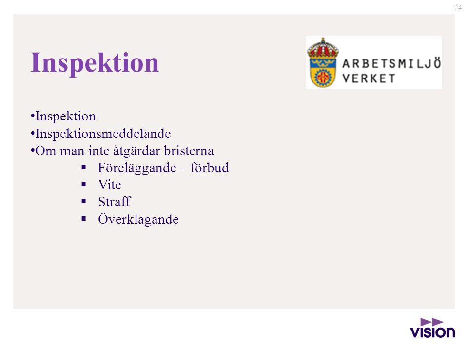 24 • Inspektion • Inspektionsmeddelande • Om man inte åtgärdar bristerna  Föreläggande – förbud  Vite  Straff  Överklagande Inspektion