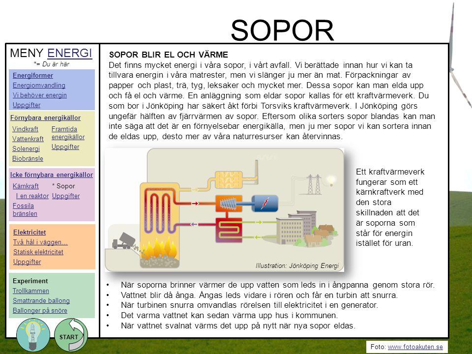 Foto: www.fotoakuten.sewww.fotoakuten.se START SOPOR BLIR EL OCH VÄRME Det finns mycket energi i våra sopor, i vårt avfall. Vi berättade innan hur vi