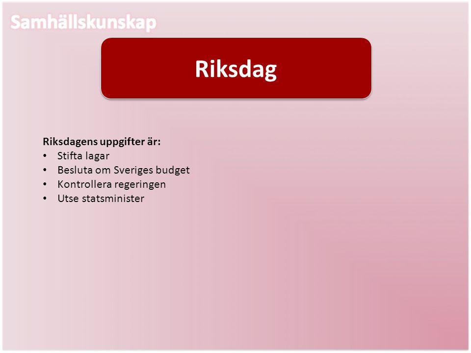 Riksdag Riksdagens uppgifter är: • Stifta lagar • Besluta om Sveriges budget • Kontrollera regeringen • Utse statsminister
