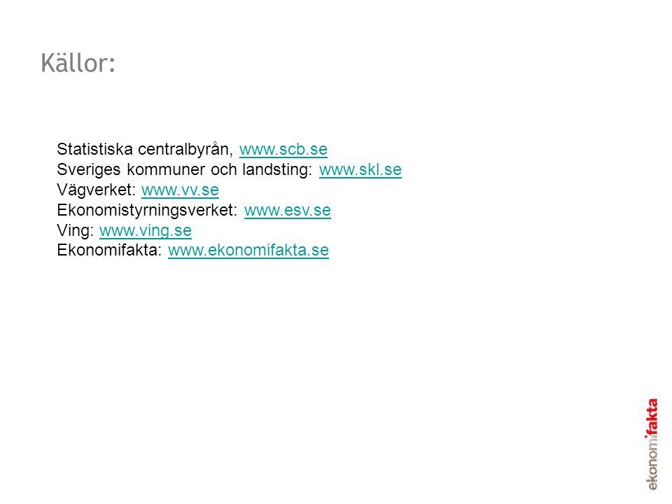 Källor: Statistiska centralbyrån, www.scb.sewww.scb.se Sveriges kommuner och landsting: www.skl.sewww.skl.se Vägverket: www.vv.sewww.vv.se Ekonomistyr