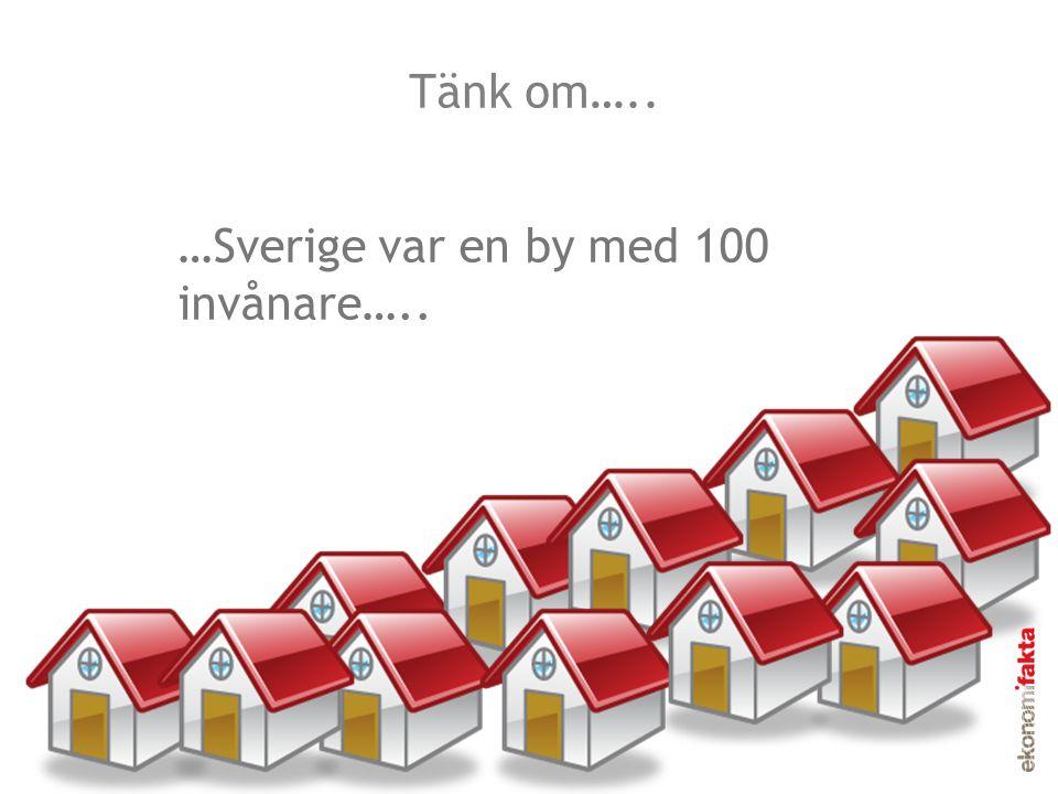 Tänk om….. …Sverige var en by med 100 invånare…..