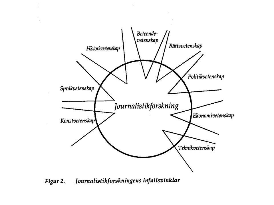 Sociologi, Statslära •Naturvetenskap och psykologi utgår från en grundmänniska som är likadan •Sociologer betonar socialisationen, kultur- skillnader som leder till olika slags människor •Statslära - kommunikation ur demokratisk synvinkel, närmaste vetenskapsområdet