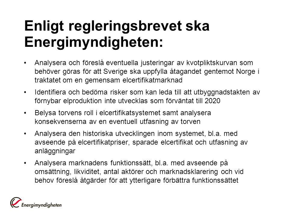 Enligt regleringsbrevet ska Energimyndigheten: •Analysera och föreslå eventuella justeringar av kvotpliktskurvan som behöver göras för att Sverige ska