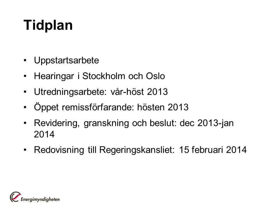 Tidplan •Uppstartsarbete •Hearingar i Stockholm och Oslo •Utredningsarbete: vår-höst 2013 •Öppet remissförfarande: hösten 2013 •Revidering, granskning