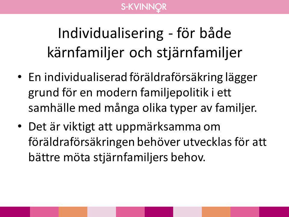 Individualisering - för både kärnfamiljer och stjärnfamiljer • En individualiserad föräldraförsäkring lägger grund för en modern familjepolitik i ett