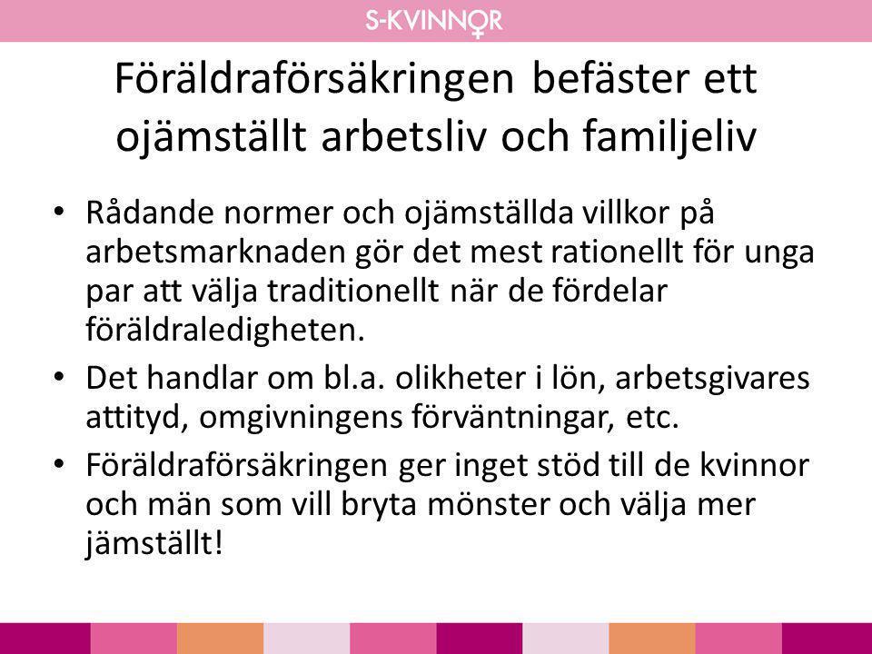 Föräldraförsäkringen skulle stötta kvinnors förvärvsarbete – men fungerar idag ofta tvärtom • 1974 var den svenska föräldraförsäkringen världens mest radikala.