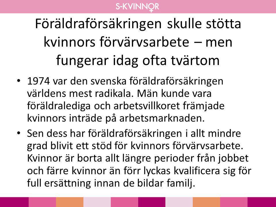 Föräldraförsäkringen skulle stötta kvinnors förvärvsarbete – men fungerar idag ofta tvärtom • 1974 var den svenska föräldraförsäkringen världens mest