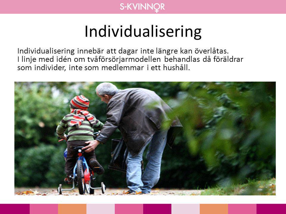 Individualisering Individualisering innebär att dagar inte längre kan överlåtas. I linje med idén om tvåförsörjarmodellen behandlas då föräldrar som i