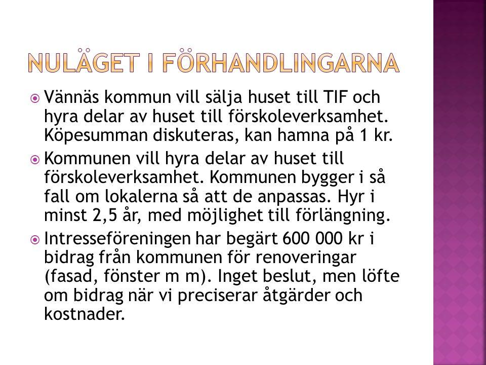  Vännäs kommun vill sälja huset till TIF och hyra delar av huset till förskoleverksamhet. Köpesumman diskuteras, kan hamna på 1 kr.  Kommunen vill h